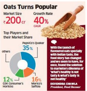 kelloggs oats- market share-www.ifiweremarketing.com
