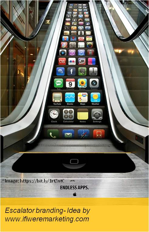 vodafone telecom marketing-escalator branding-www.ifiweremarketing.com