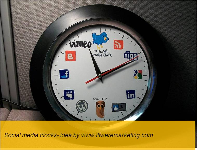 vodafone telecom marketing-social media clocks-www.ifiweremarketing.com