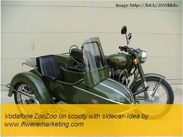 vodafone telecom marketing-vodafone zoozoo with sidecar-www.ifiweremarketing.com