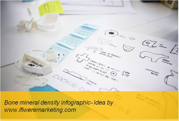 women horlicks marketing-Bone Mineral Density Infographic-www.ifiweremarketing.com