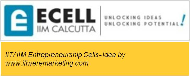 electrical equipment marketing- havells fans- tie-up with ECell at IIMs-www.ifiweremarketing.com