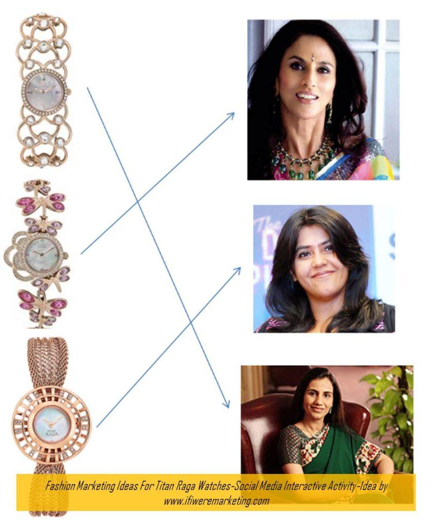 fashion marketing ideas for titan raga watches-social media interactive activity-www.ifiweremarketing.com