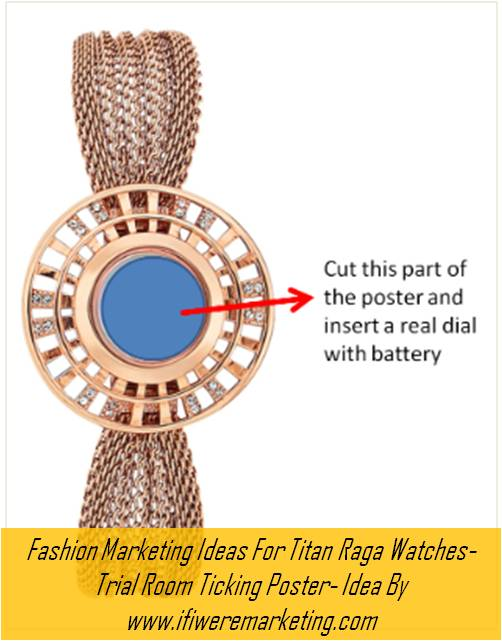 fashion marketing ideas for titan raga watches-trial room ticking poster-www.ifiweremarketing.com