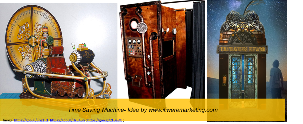 time saving machine-newspaper marketing-www.ifiweremarketing.com
